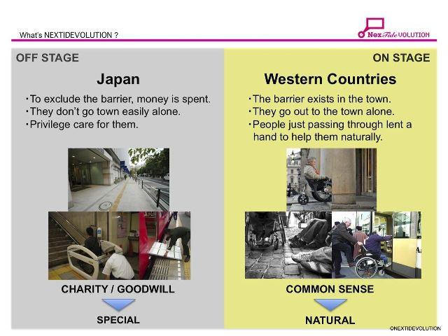 PDF:http://www.nextide.net/img/Nextide_ProjectConcept.pdf