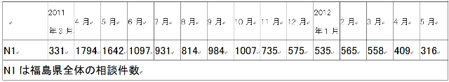 2012.12.15c2