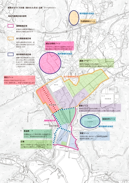 復興まちづくり計画 案のたたき台 綾里地区中心部