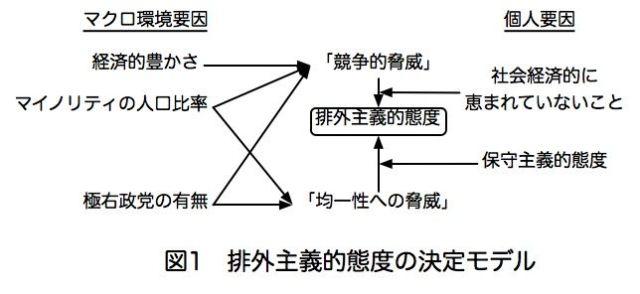 tsutsui
